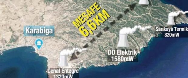 6 kilometreye 4 santrala resmi kurumlar da isyan etti