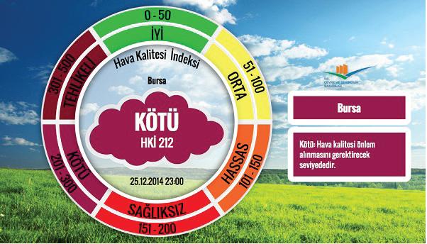 Bursalılar Zaten Sürekli Zehir Soluyor, Yeni Termik Santralleri Yapmak İsteyenler Mezarlık Lobisi mi?