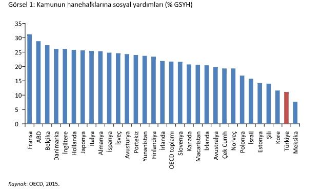 Neden kimse AKP'ye 'Senin kaynağın nerede kardeşim' diye sormuyor?