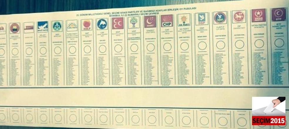 İstanbullu seçmeni isyan ettiren oy pusulası