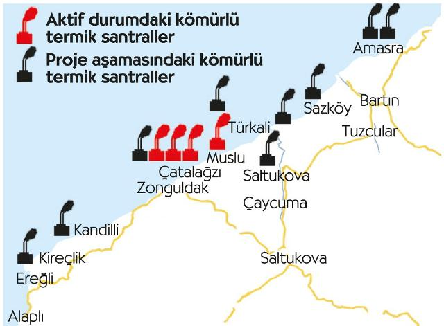 Batı Karadeniz kıyı şeridi termik cehennem mi oluyor?