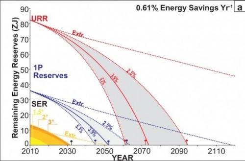 İklim değişikliği sandığımızdan hızlı: 2 dereceyi aşmaya 14 yıl kaldı!