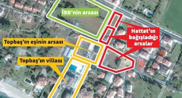 Topbaş'ın 'arsa cinlikleri': Hattat'a komşu villa arazisinde imar planları değiştirilmiş