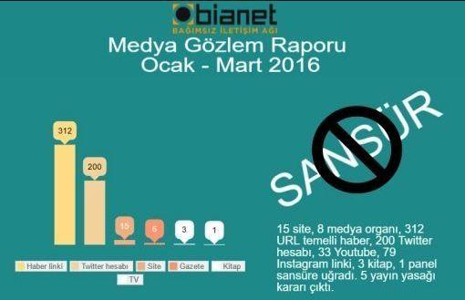 """Erdoğan'ın """"Yeni Türkiye""""si eleştirel gazeteciliği sıfırladı"""