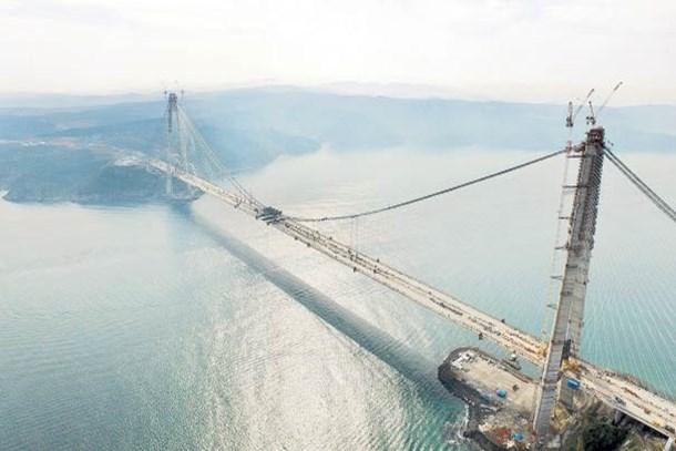 Varlık Fonu, Türkiye'nin gelecek rehnidir