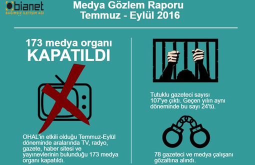 107 gazeteci hapiste, kapatılan medyadan 2 bin 500 işsiz