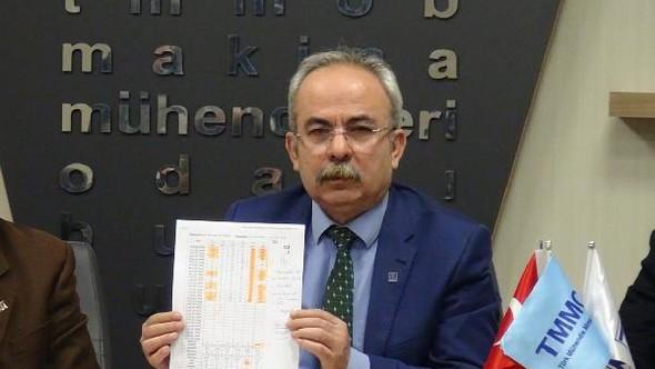 Bursa'da hava kirliliği limitleri aşıldı. Kalitesiz kömür dağıtımı durdurulsun!