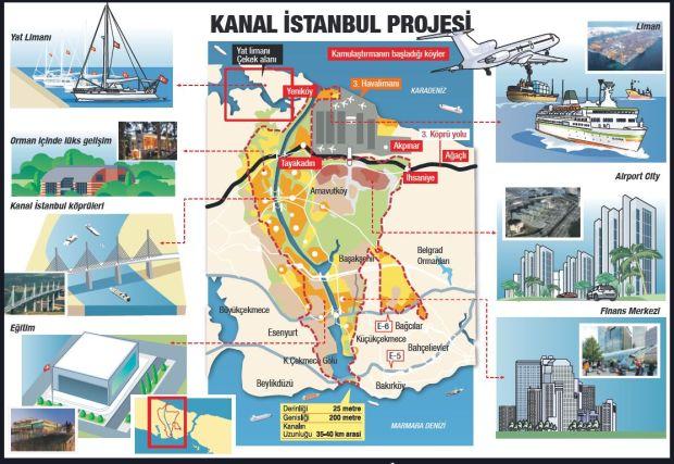 Seni baştan yaratıcam İstanbul! Çılgın proje yine gündemde