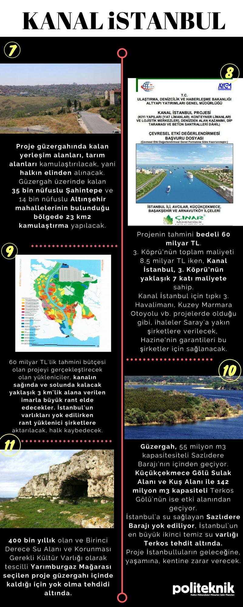 Madde madde Kanal İstanbul Projesi'nin İstanbul'a vereceği zararlar