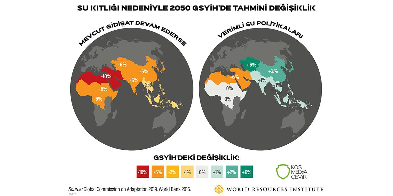 Küresel Su Krizleri Eşittir Ekonomik Kriz